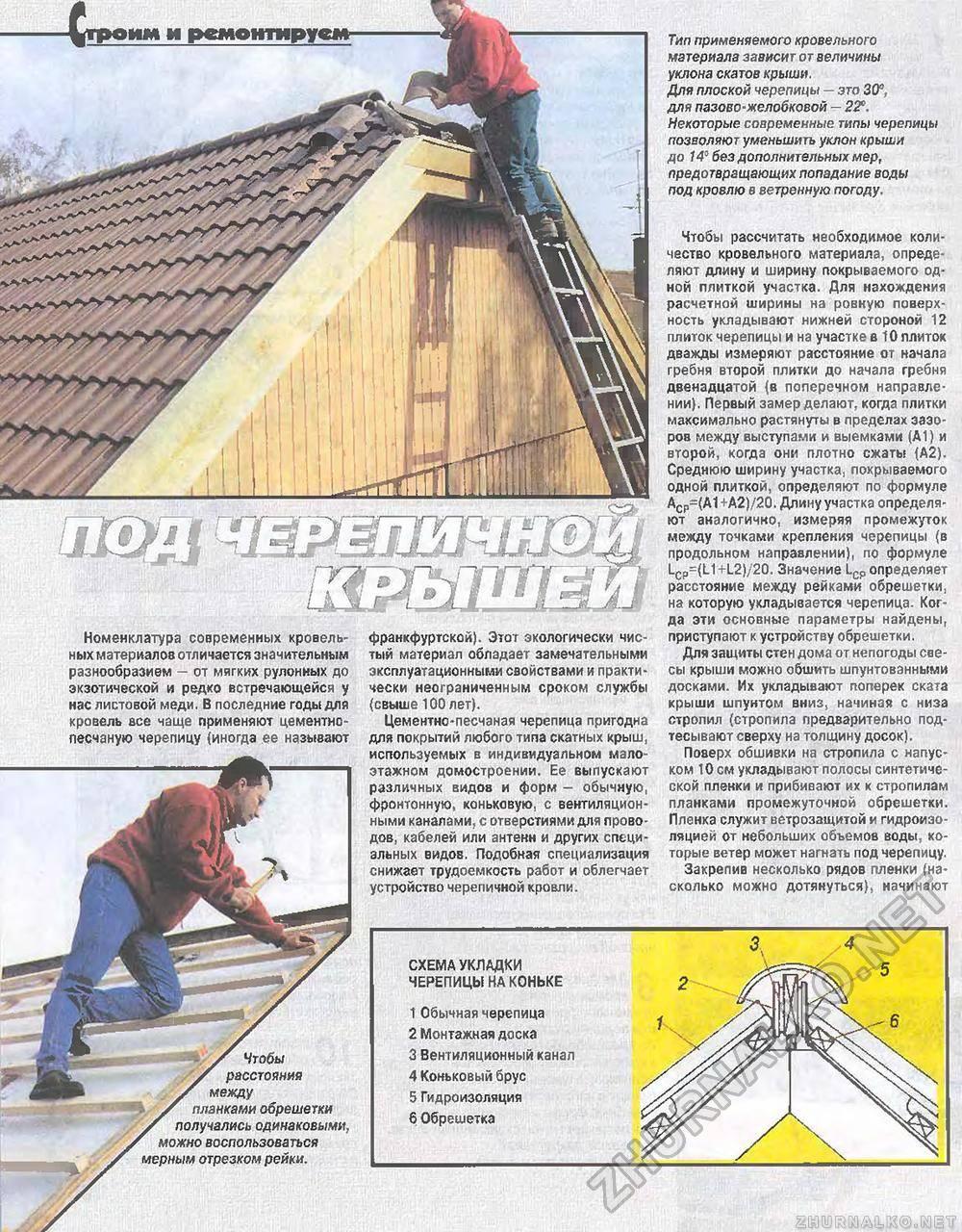 Крыша из металлочерепицы: тонкости технологии устройства