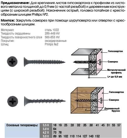 Виды и характеристики саморезов по металлу