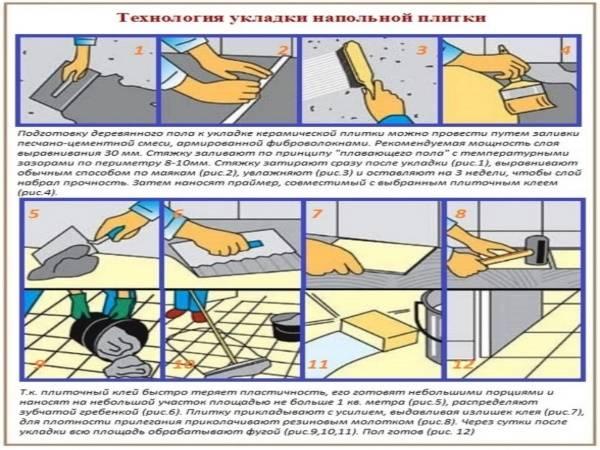 Как положить плитку на деревянный пол: пошаговая инструкция