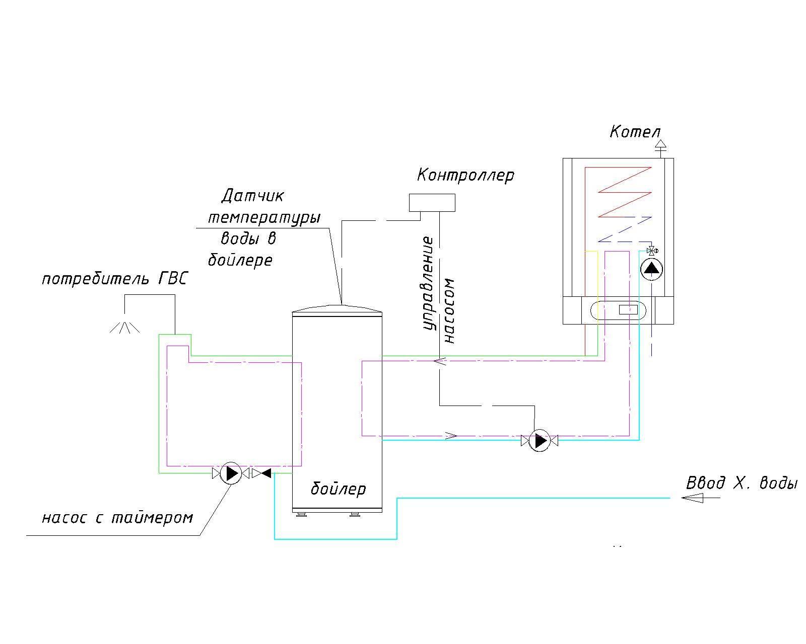 Отопление из водонагревателя своими руками | всё об отоплении