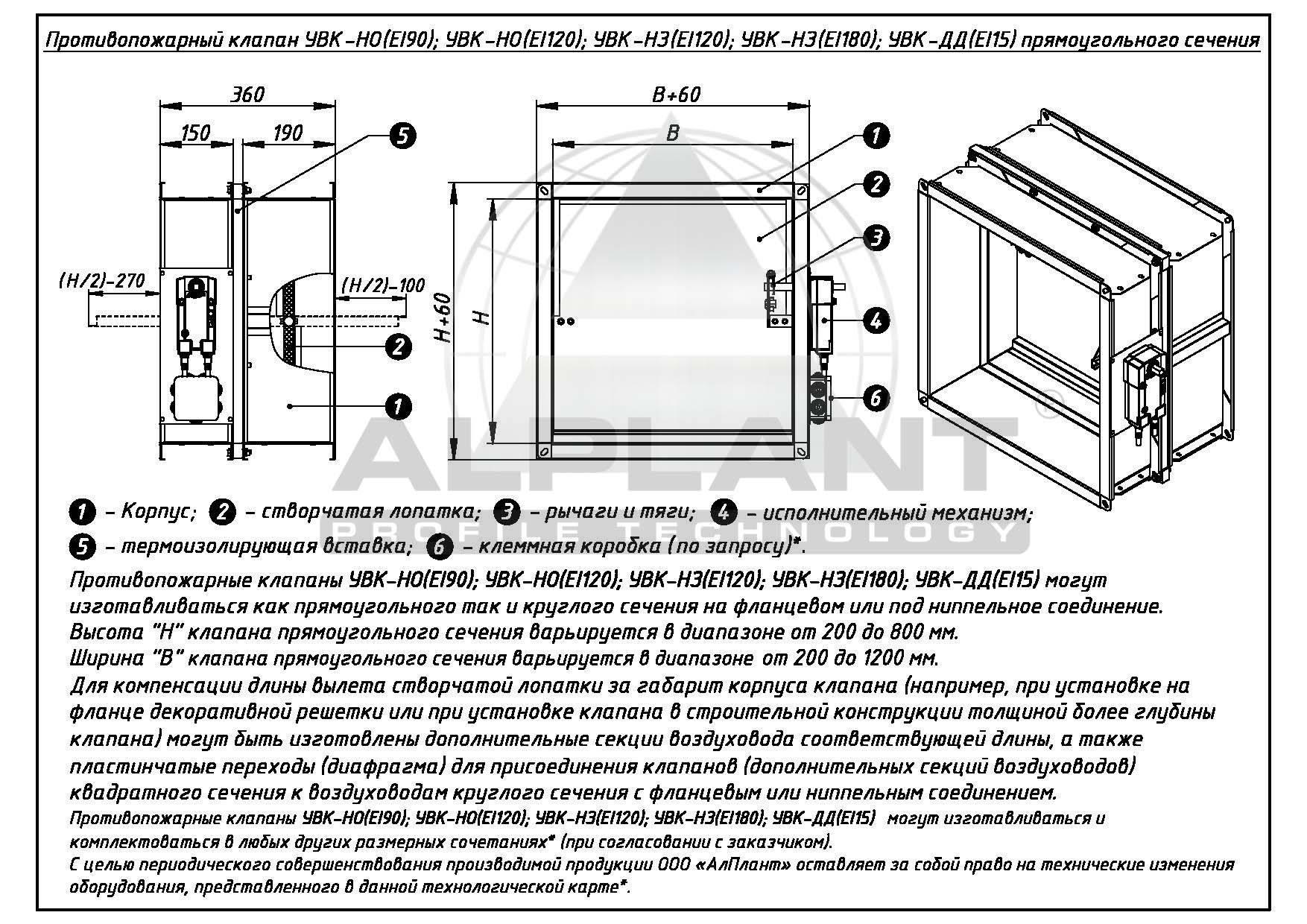 Клапан дымоудаления, требования и виды: область применения