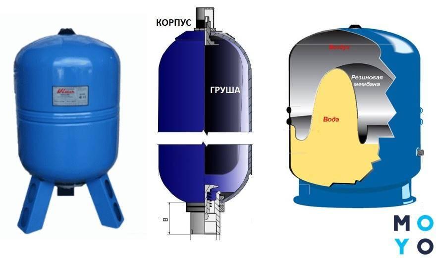 Принцип действия гидроаккумулятора: виды, монтаж