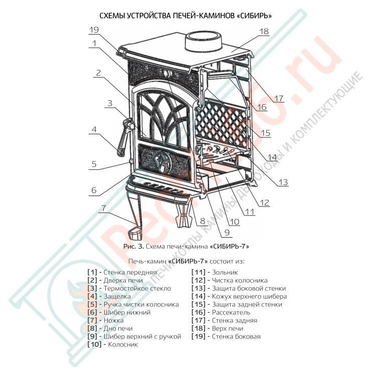 Чугунные печи для дачи: устройство, разновидности, способы установки и эксплуатации