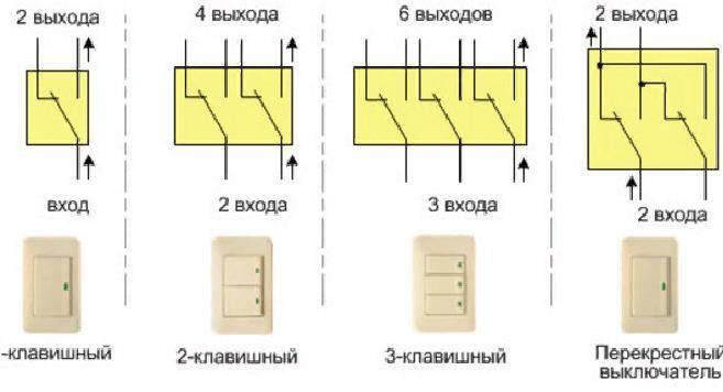 Одноклавишный выключатель света для дома: схема и принцип работы