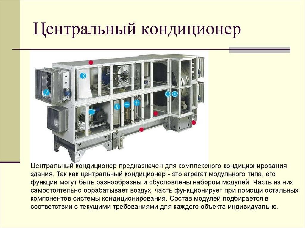 Центральный кондиционер кцкп