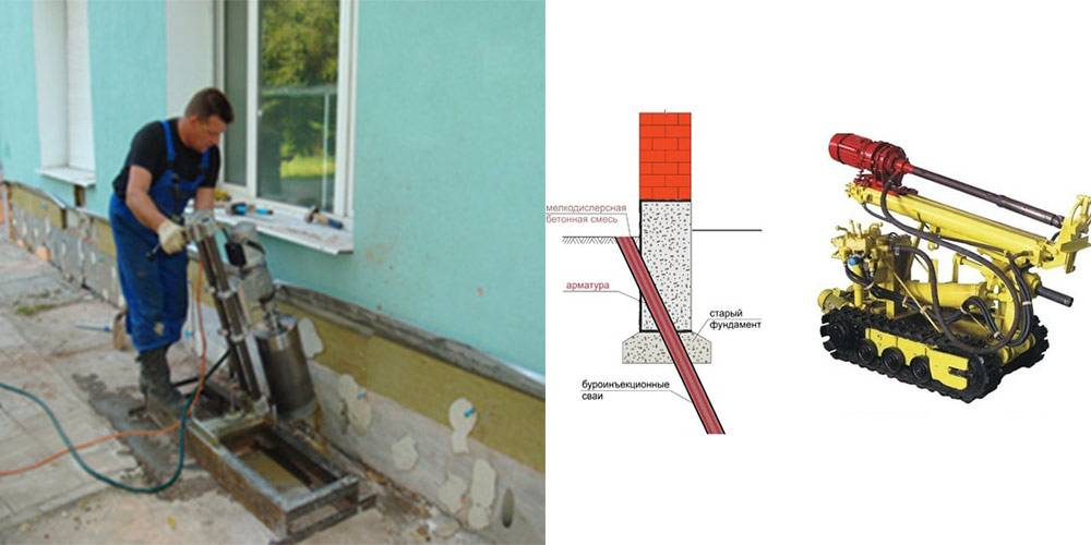 Буроинъекционные сваи (бис) и их устройство