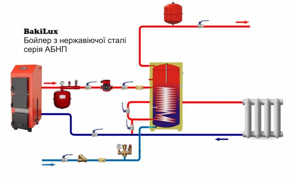 Электрический котел с насосом : устройство и принцип работы