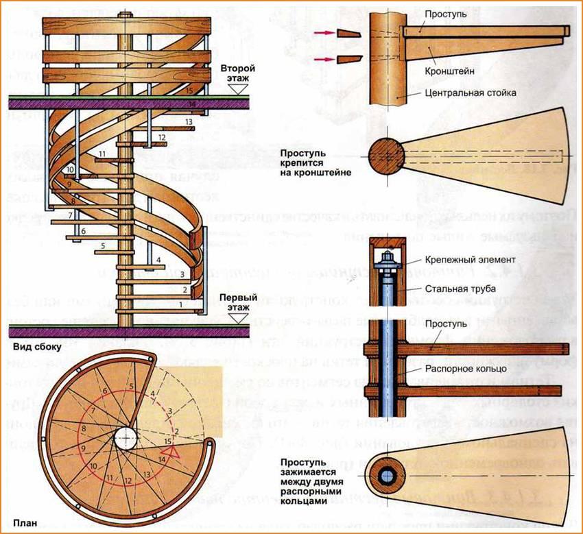 Винтовая лестница своими руками из дерева: чертежи и 6 материалов