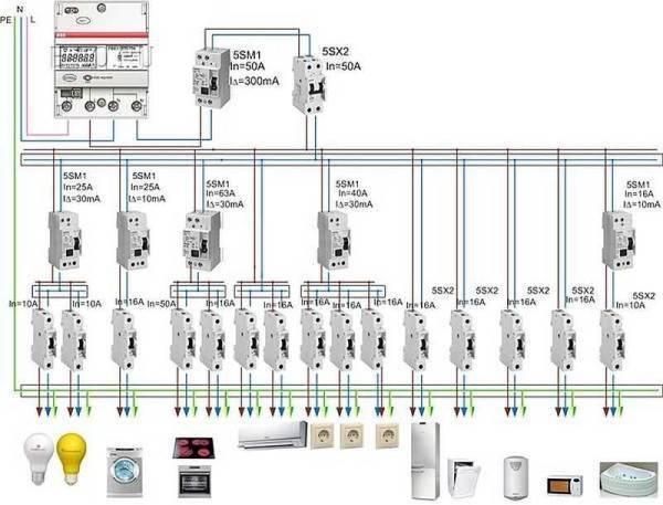 Кабель для электроплиты - подключение электрической плиты и выбор подходящего сечения кабеля