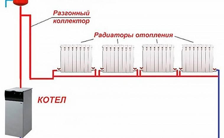 Надежность крепления труб отопления и радиаторных батарей — залог безотказного функционирования системы в целом