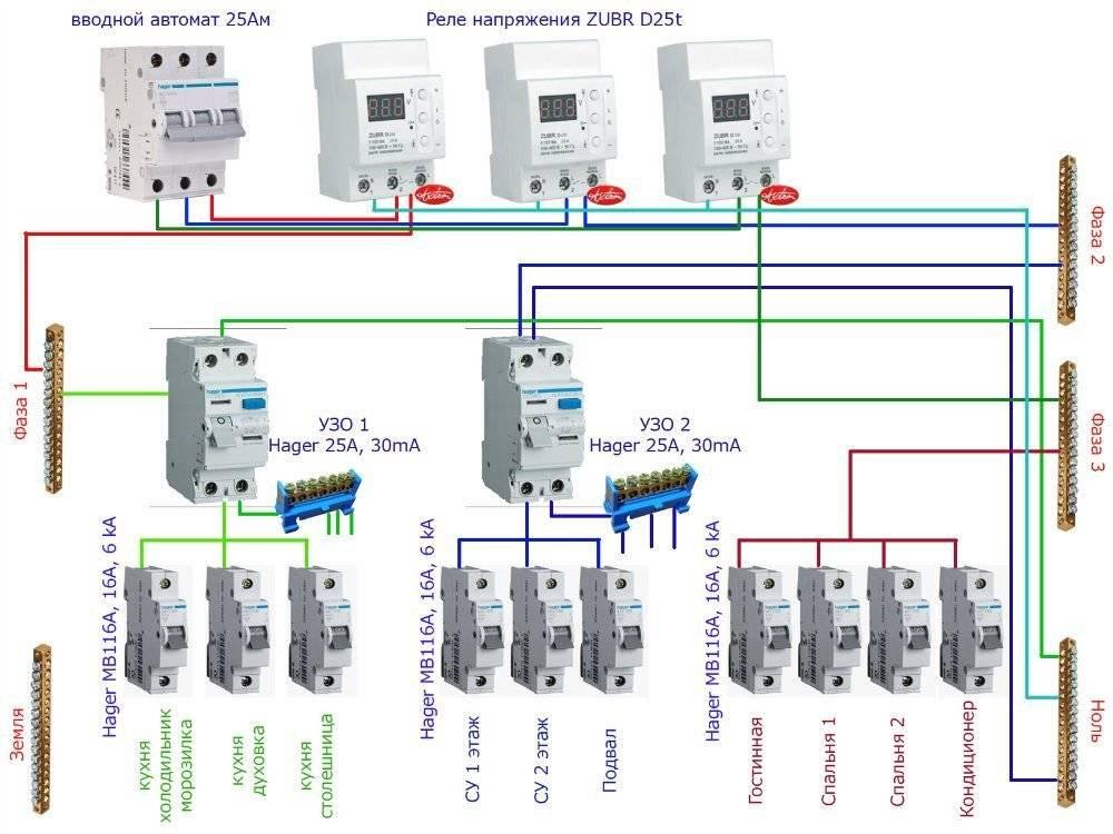 Реле напряжения 220в: предназначение, классификация и схема подключения приборов для дома и квартиры