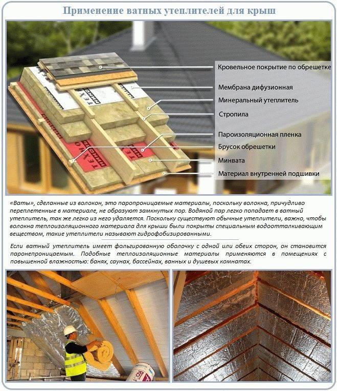 Какой толщины должен быть утеплитель для крыши?стройкод
