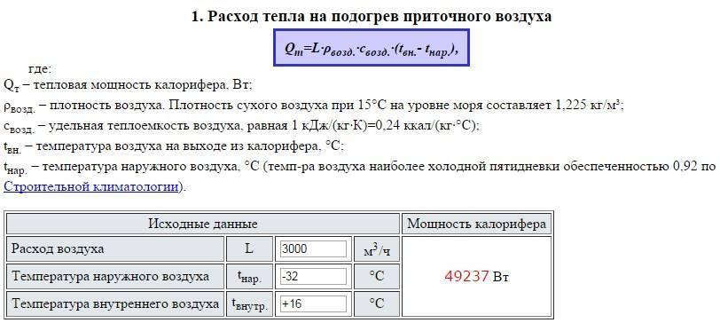 Калькуляторы расчета нагревателя муфельной печи - с подробным описанием алгоритма и с необходимыми таблицами