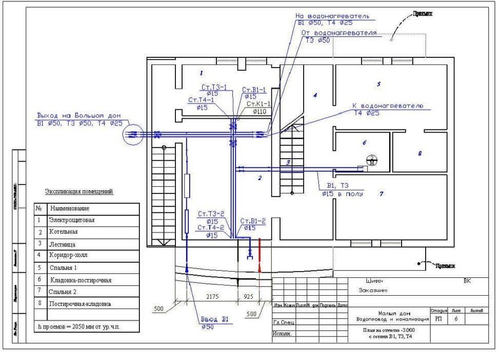 Водоснабжение частного дома: устройство системы водоподачи