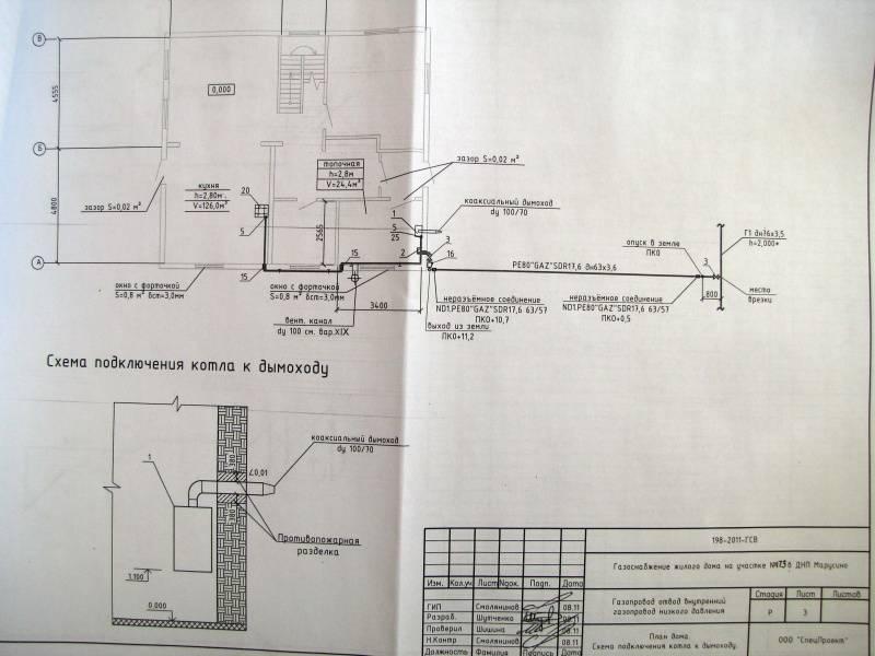 Технические условия на подключение газа