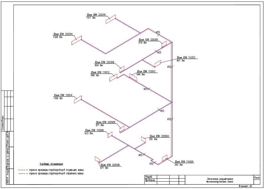 Монтаж труб отопления: выбор материала, особенности соединения системы