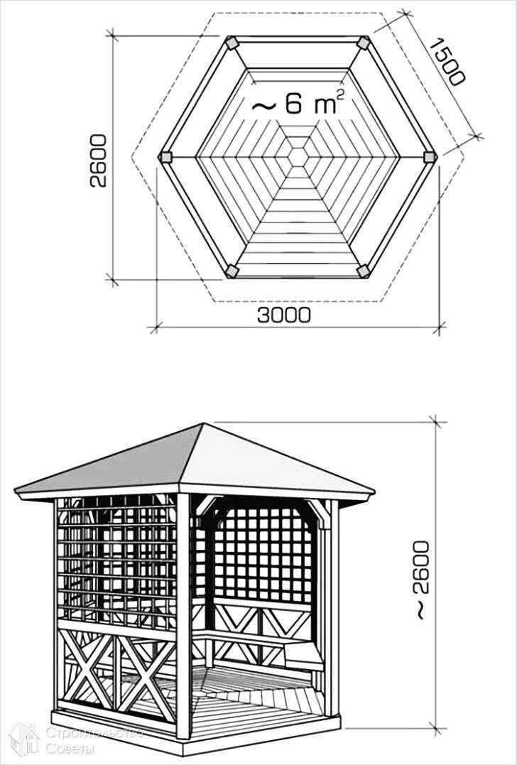 Беседки из металла — плюсы и минусы конструкций
