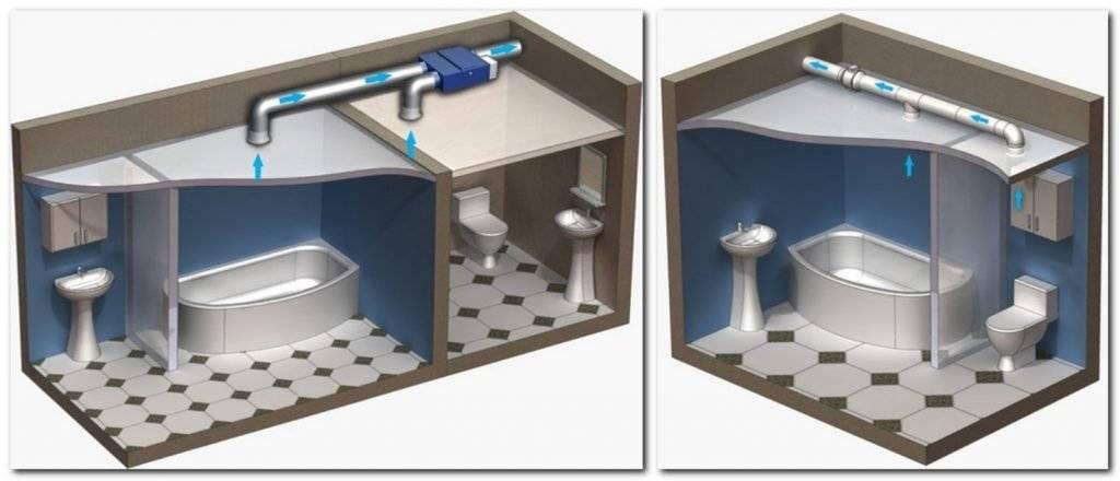Вентиляция в ванной комнате и туалете: принцип работы + особенности монтажа