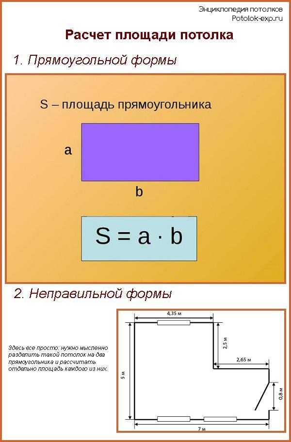 Как рассчитать площадь комнаты – онлайн калькулятор площади стен, пола в м2