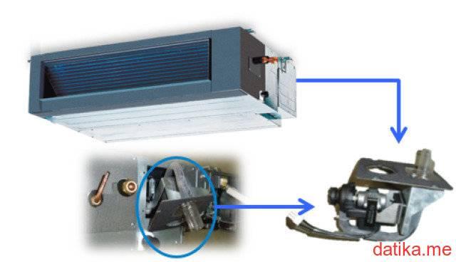 Что такое дренажная помпа для кондиционера?