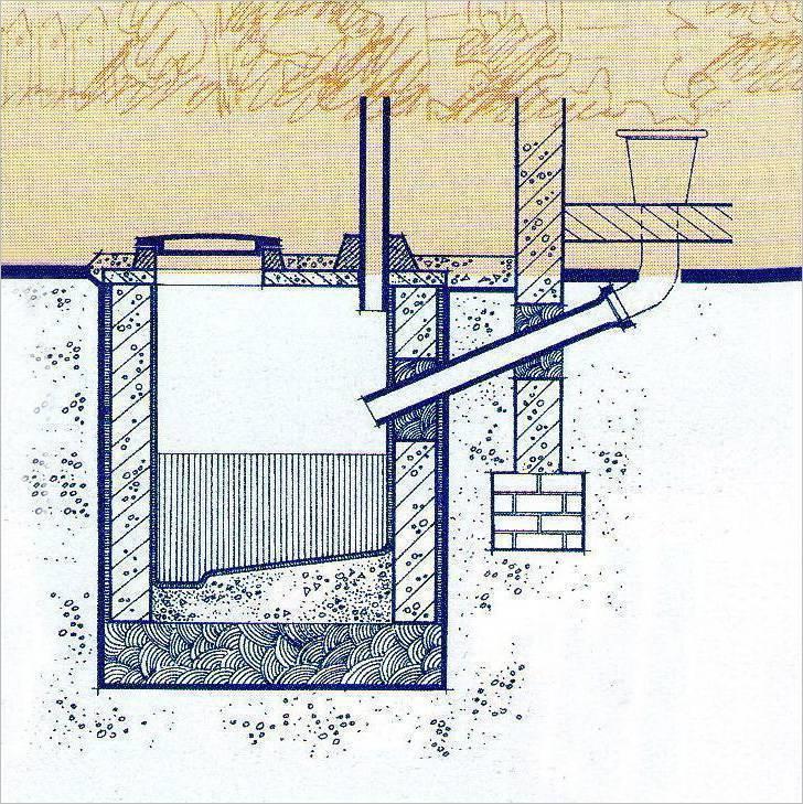 Как очистить выгребную яму: сравнительный обзор 3-х наиболее эффективных способов