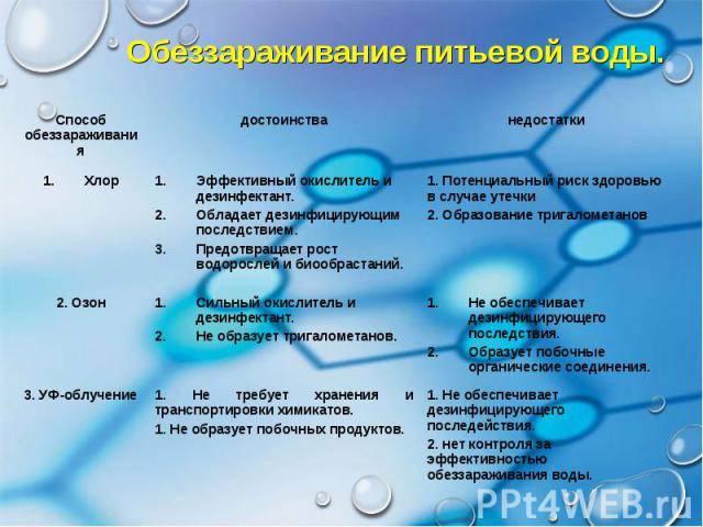 2.классификация методов обеззараживания. современные методы обеззараживания воды