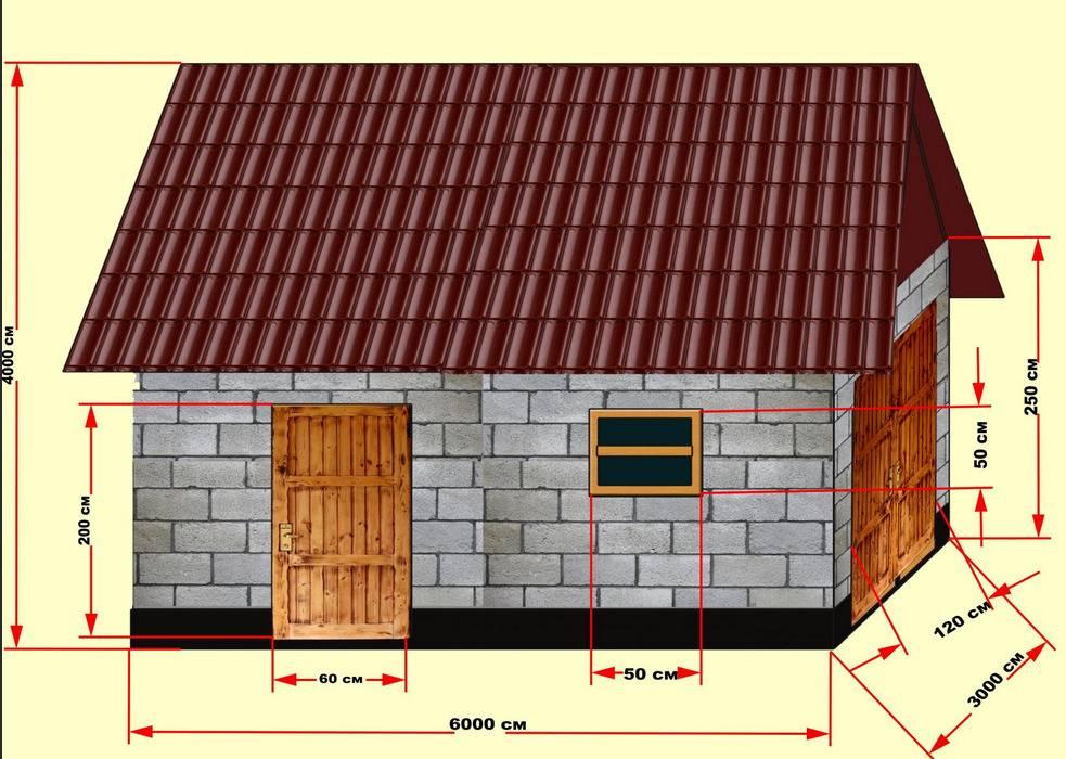 Баня из кирпича своими руками: плюсы, минусы, расчёт материалов, пошаговая инструкция по возведению, фото