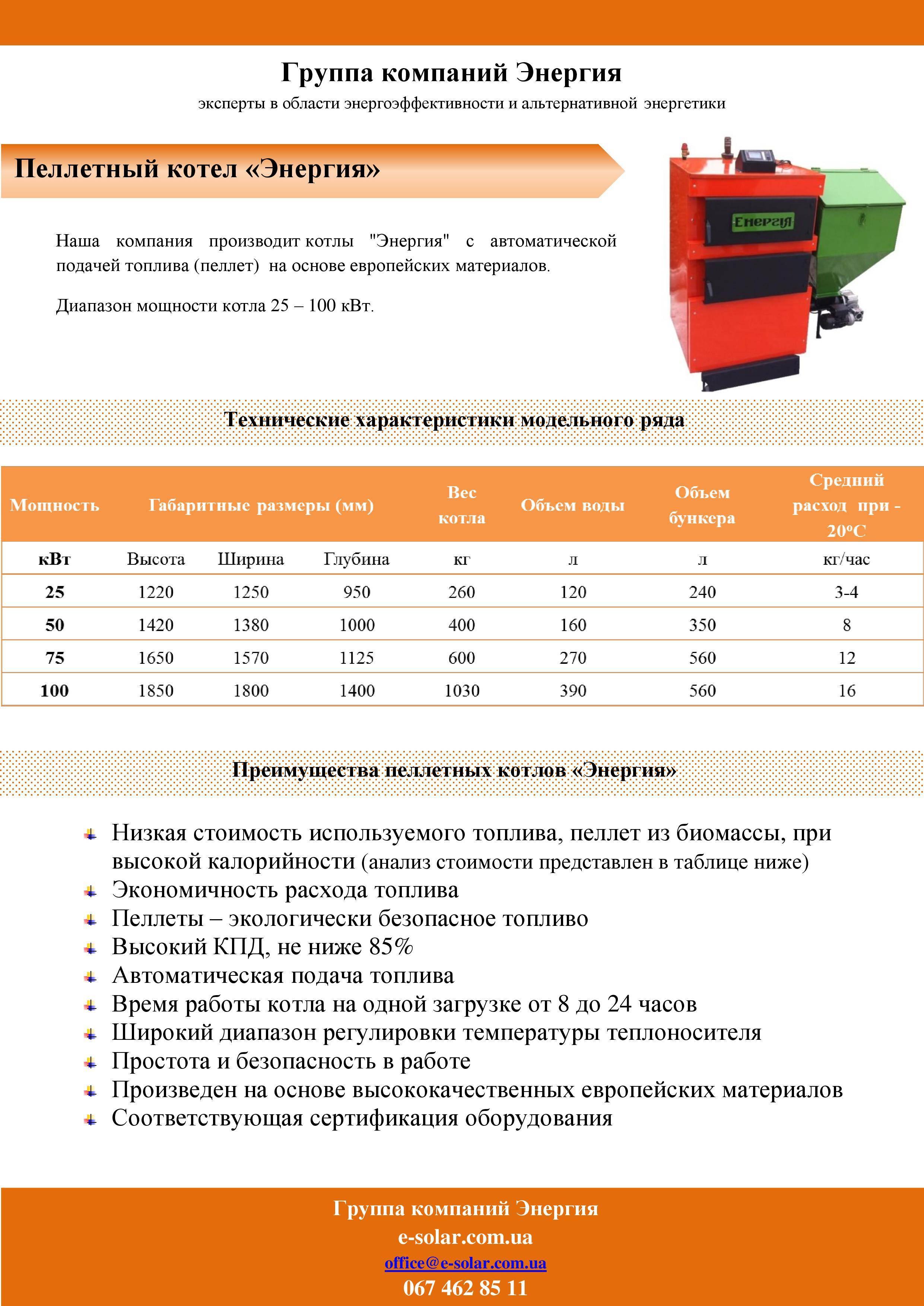 Расход пеллет на отопление дома 200м2