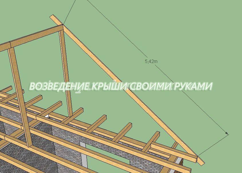 Как построить и отремонтировать крышу для бани своими руками