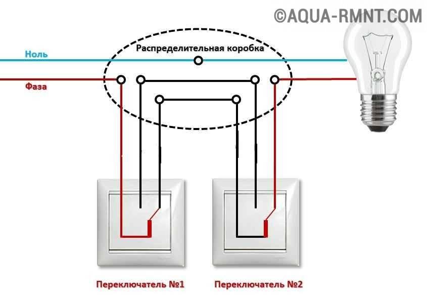 Виды, принцип действия и устройство концевых выключателей