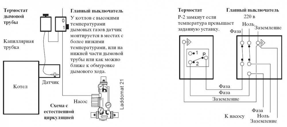 Комнатный термостат -  комфорт и экономия отопления ))) много букв