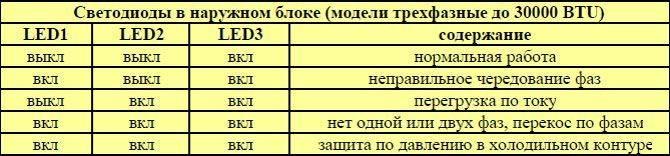 Подробные каталоги кондиционеров jax в формате pdf