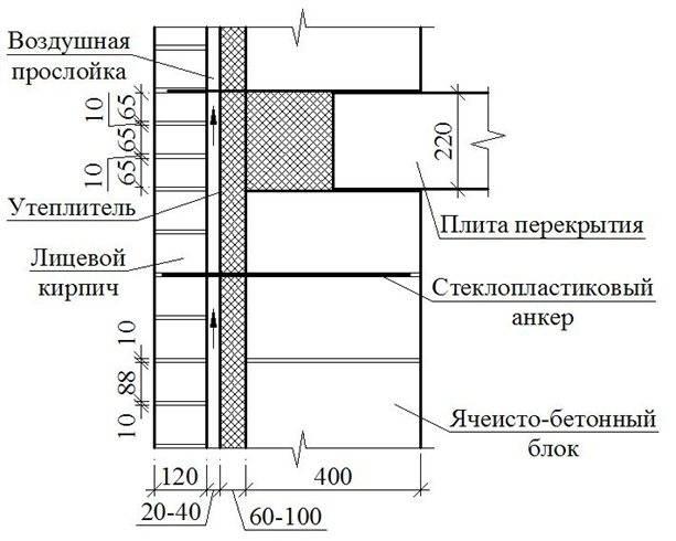 Как определить несущие стены в доме?