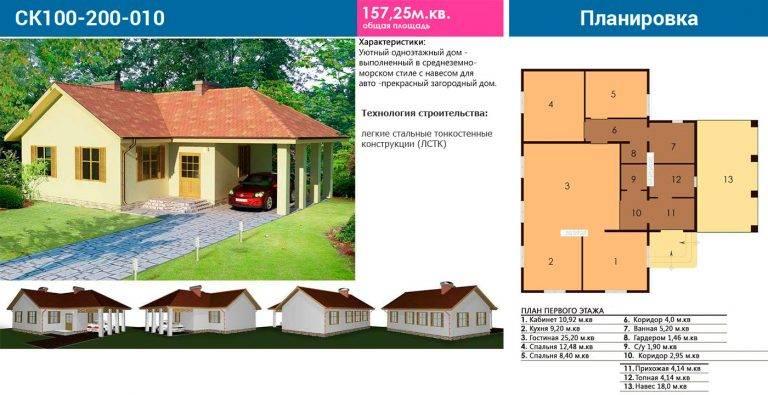 Топ 2019 - проекты одноэтажных домов с планировкой: 73 фото + размеры