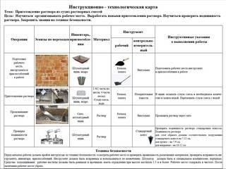 Виды ремонта фасадов и этапы реализации процесса