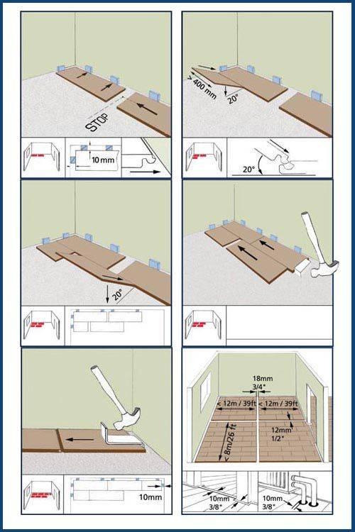 Укладка ламината – что нужно использовать, на что можно укладывать, правила и ошибки