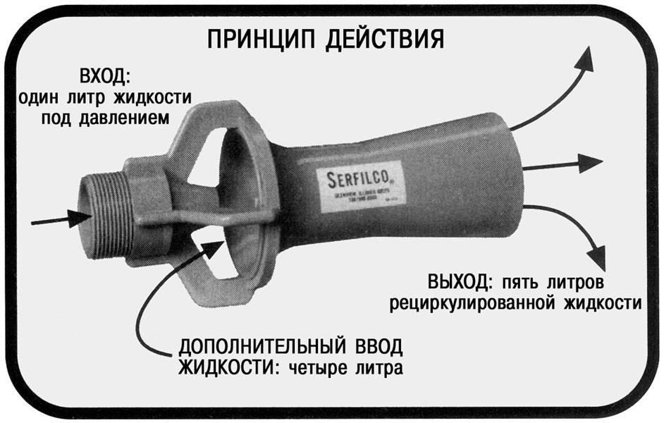 Что такое эжектор – принцип действия и установка