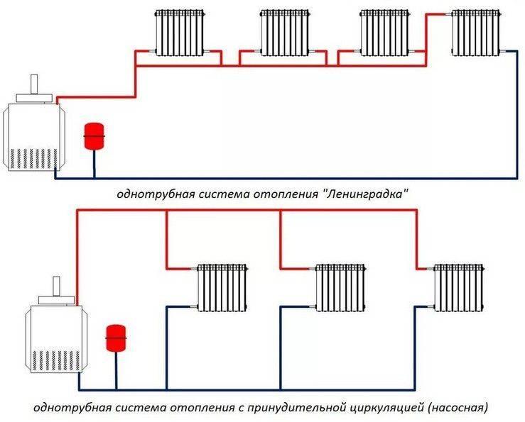 Электрокотел с насосом – принцип работы, основные нюансы