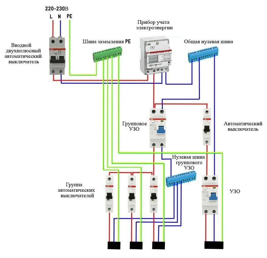 Особенности трехфазного тока