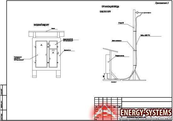 Электрические сети строительных площадок - fiziku5.ru