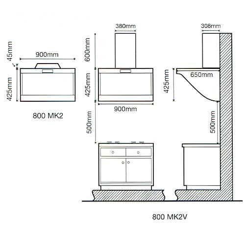 Расстояние от плиты до вытяжки - нормы и стандарты