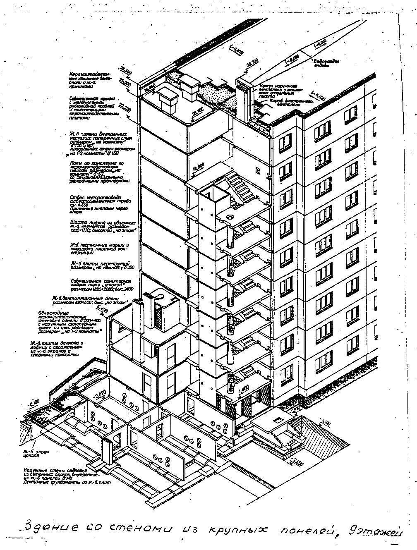 Дымоход в панельном доме схема