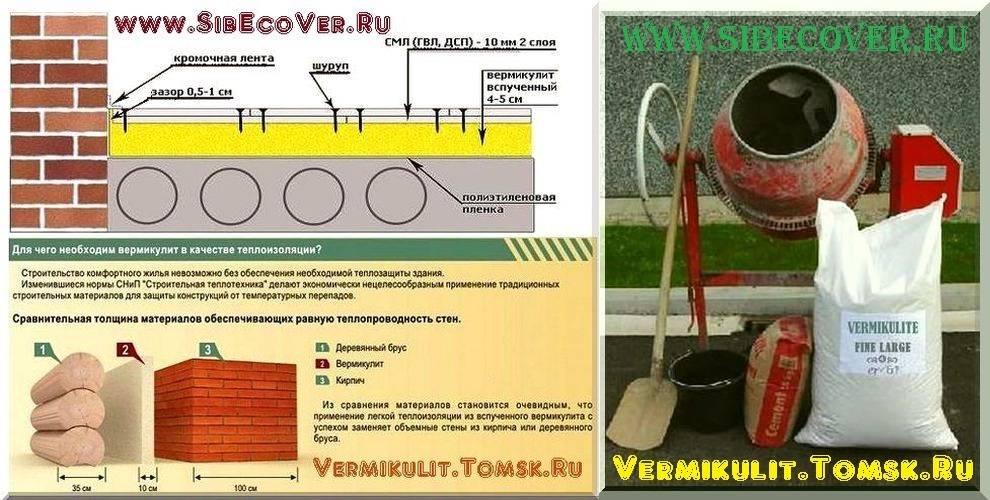 Вермикулит — характеристики материала, область применения - строй-хауз