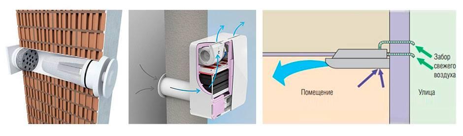 Насколько эффективен кондиционер с притоком воздуха
