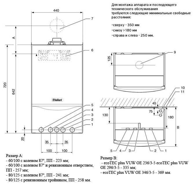 Газовые котлы вайлант — технические характеристики и отзывы владельцев