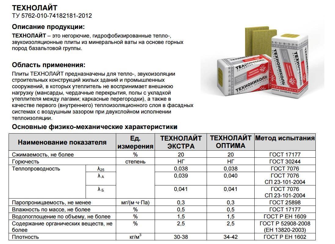 Базальтовый утеплитель — как выбрать подскажет эксперт. жми!