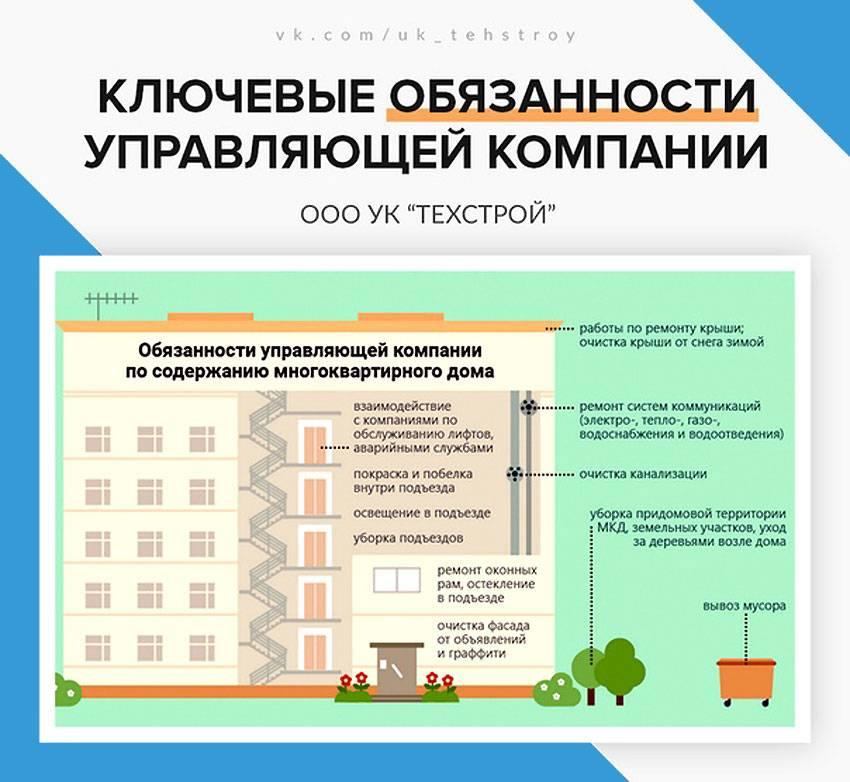 Все о подключении к городской водопроводной сети в частном доме: документация, проведение работ, цены, образцы документов.