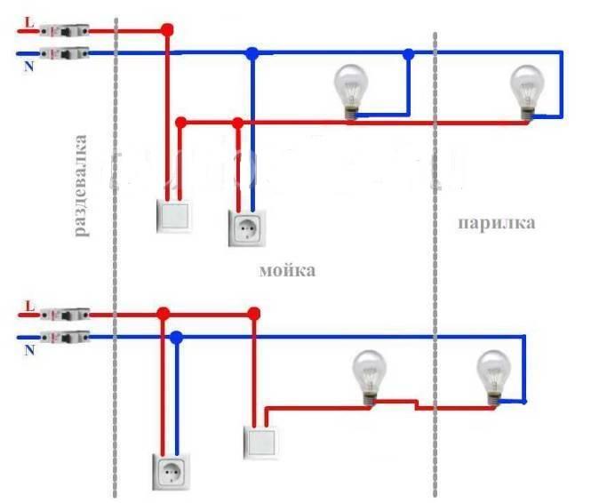 Электропроводка в квартире своими руками: ремонт проводки и установка с нуля