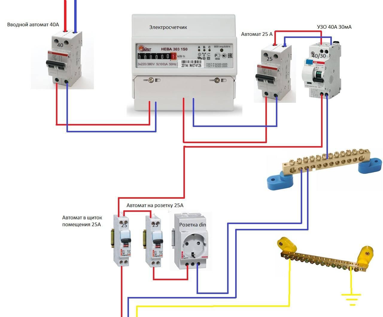 Как подключить узо и автоматы правильно - в частном доме и квартире, схема с заземлением и без