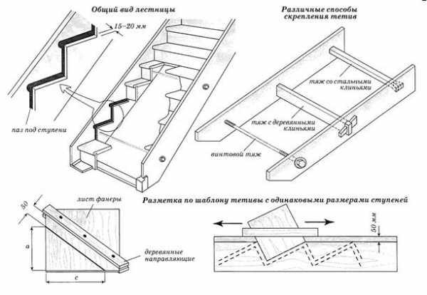 Приставная лестница из дерева своими руками: основные разновидности. обычная, складная конструкция, утиный шаг